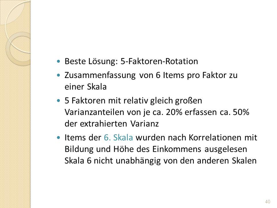 Beste Lösung: 5-Faktoren-Rotation Zusammenfassung von 6 Items pro Faktor zu einer Skala 5 Faktoren mit relativ gleich großen Varianzanteilen von je ca