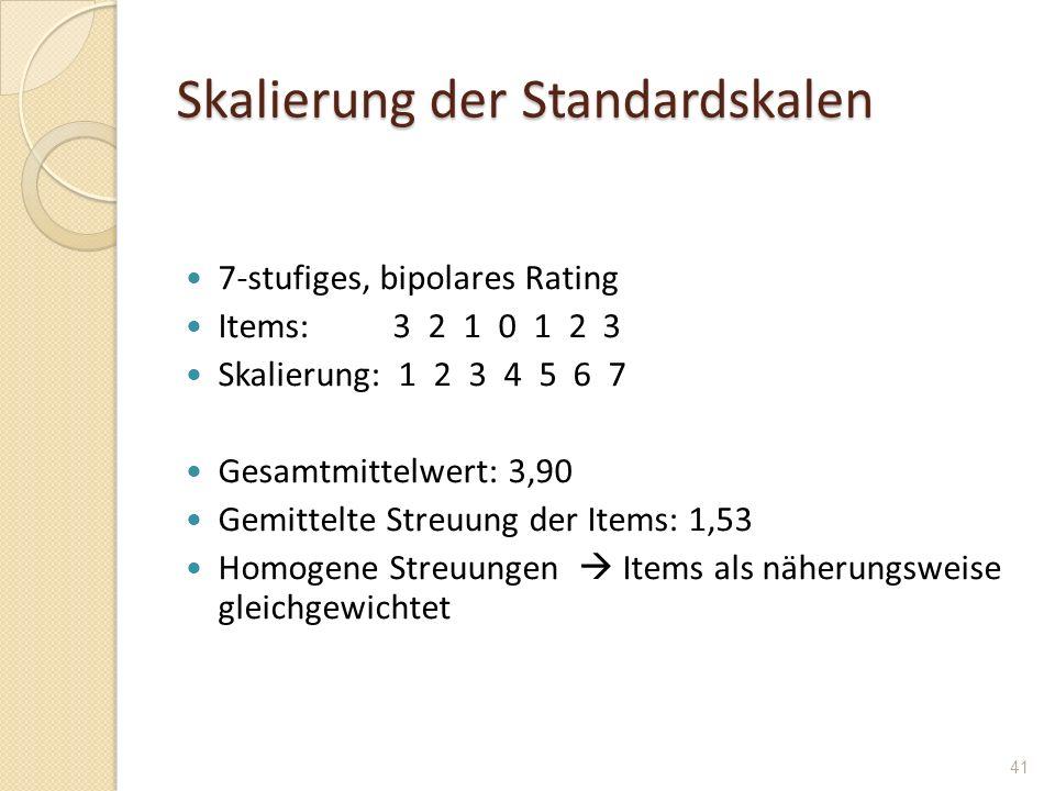 Skalierung der Standardskalen 7-stufiges, bipolares Rating Items: 3 2 1 0 1 2 3 Skalierung: 1 2 3 4 5 6 7 Gesamtmittelwert: 3,90 Gemittelte Streuung d