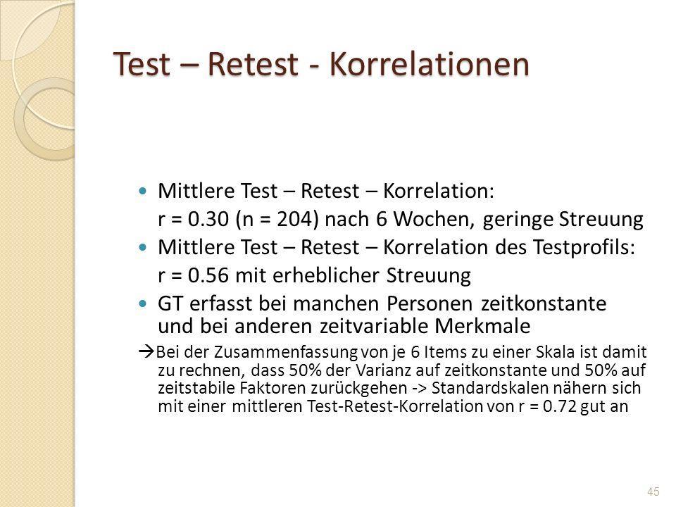 Test – Retest - Korrelationen Mittlere Test – Retest – Korrelation: r = 0.30 (n = 204) nach 6 Wochen, geringe Streuung Mittlere Test – Retest – Korrel