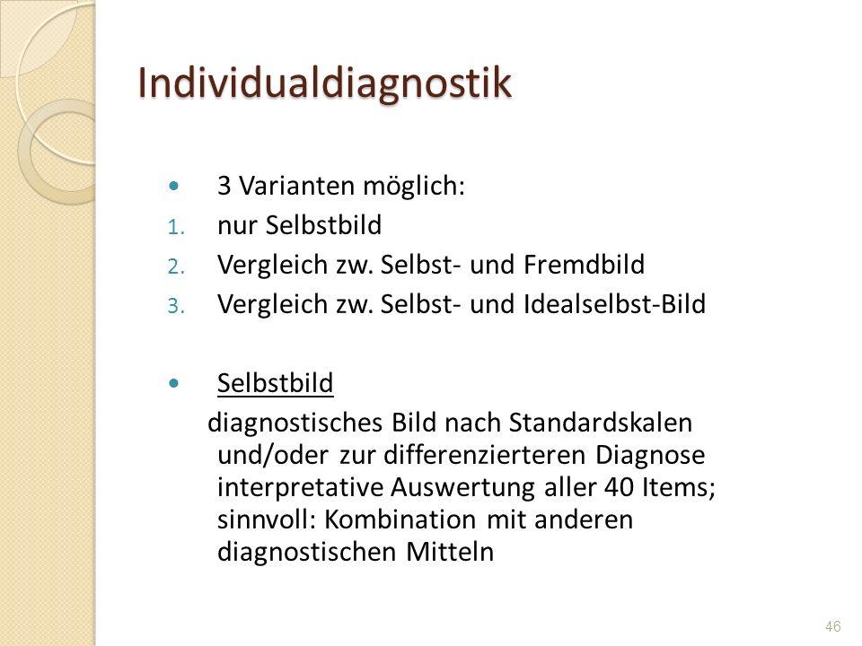Individualdiagnostik 3 Varianten möglich: 1. nur Selbstbild 2. Vergleich zw. Selbst- und Fremdbild 3. Vergleich zw. Selbst- und Idealselbst-Bild Selbs