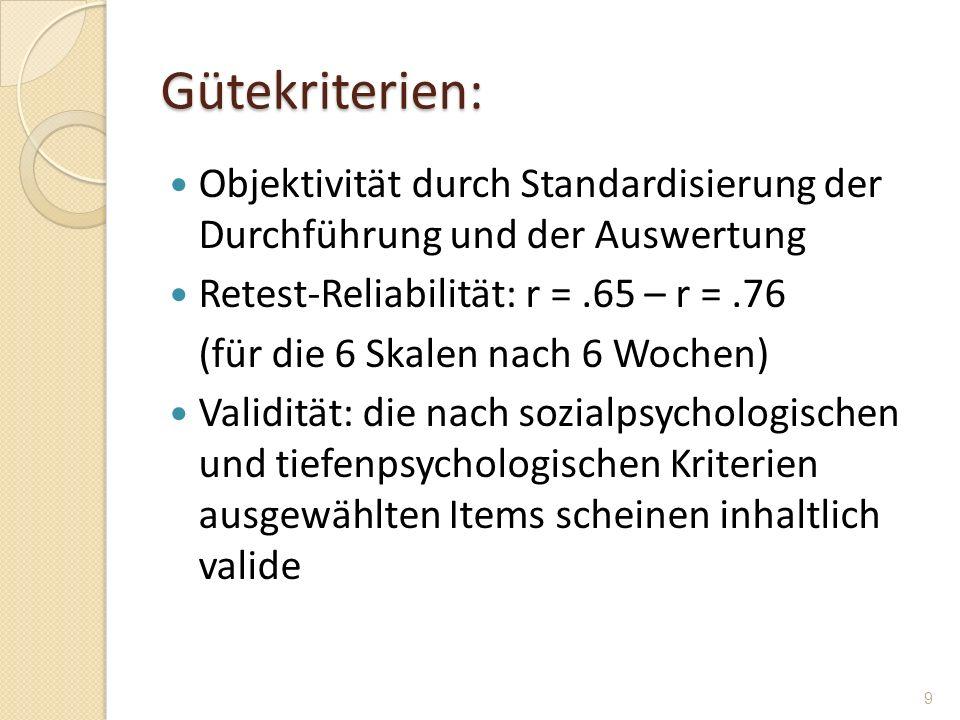 Gütekriterien: Objektivität durch Standardisierung der Durchführung und der Auswertung Retest-Reliabilität: r =.65 – r =.76 (für die 6 Skalen nach 6 W