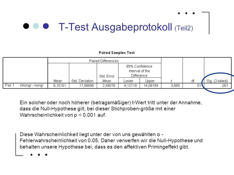 T-Test Ausgabeprotokoll (Teil2) Ein solcher oder noch höherer (betragsmäßiger) t-Wert tritt unter der Annahme, dass die Null-Hypothese gilt, bei diese