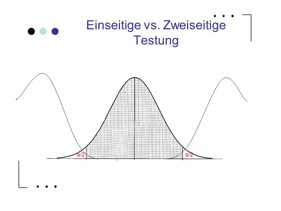 Einseitige vs. Zweiseitige Testung α/2