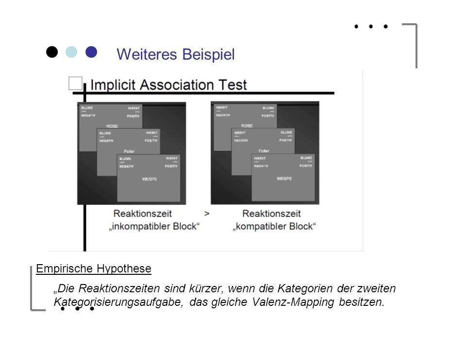 Empirische Hypothese Die Reaktionszeiten sind kürzer, wenn die Kategorien der zweiten Kategorisierungsaufgabe, das gleiche Valenz-Mapping besitzen. We