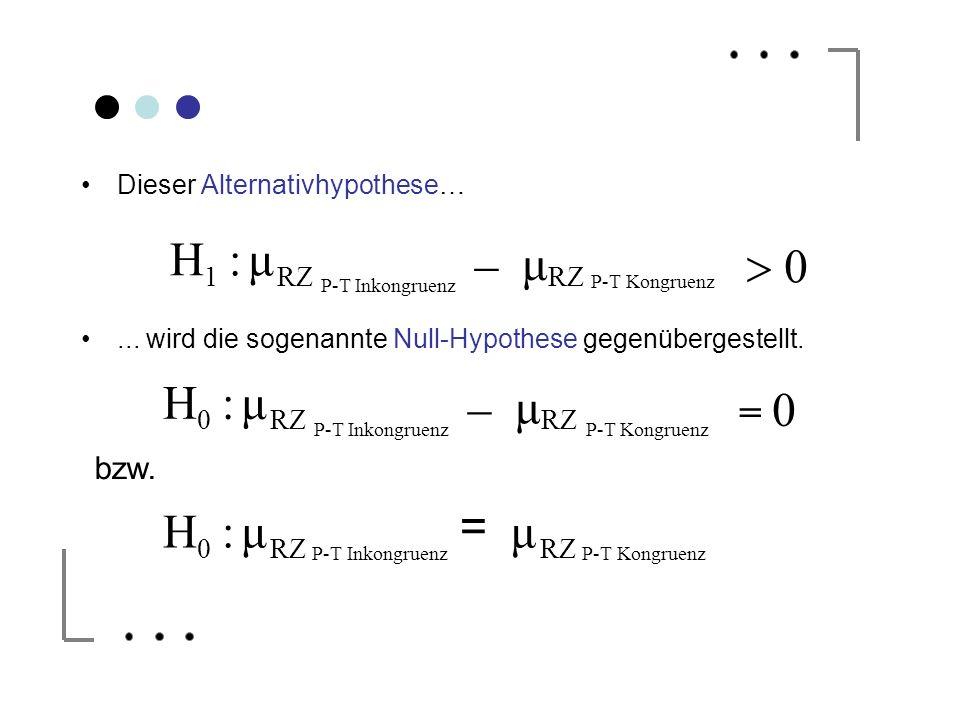 Dieser Alternativhypothese…... wird die sogenannte Null-Hypothese gegenübergestellt. P-T Kongruenz RZ 0 μ:H P-T Inkongruenz = μ P-T Kongruenz RZ 0 μμ: