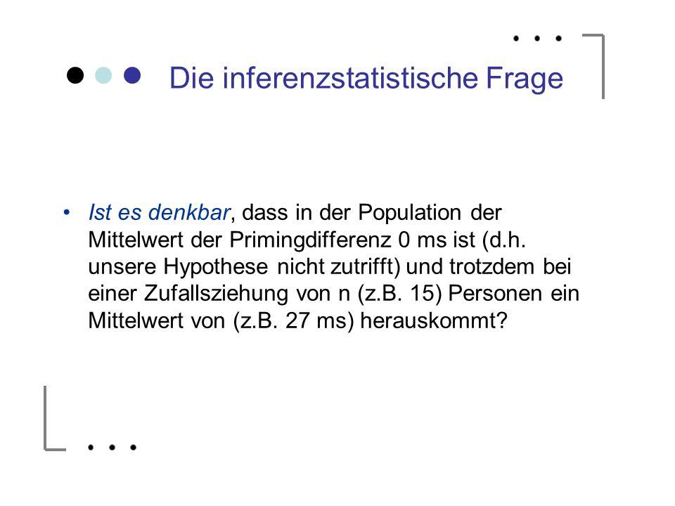 Ist es denkbar, dass in der Population der Mittelwert der Primingdifferenz 0 ms ist (d.h. unsere Hypothese nicht zutrifft) und trotzdem bei einer Zufa