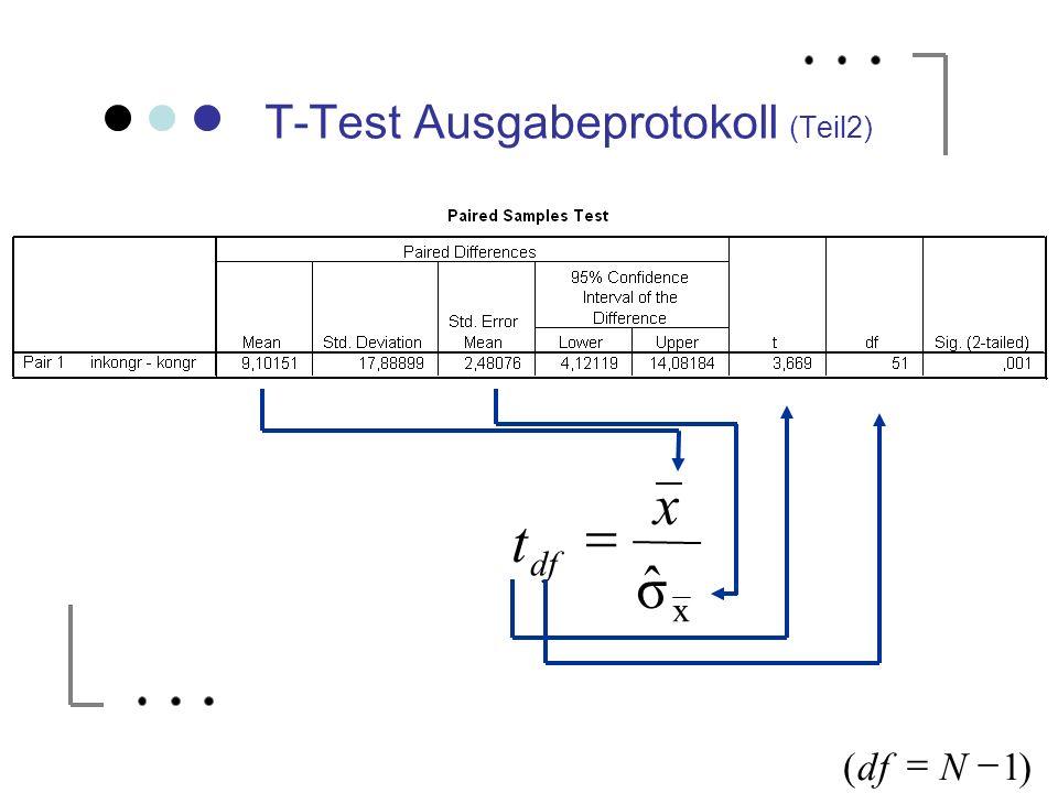T-Test Ausgabeprotokoll (Teil2) x σ ˆ x t df )1( Ndf
