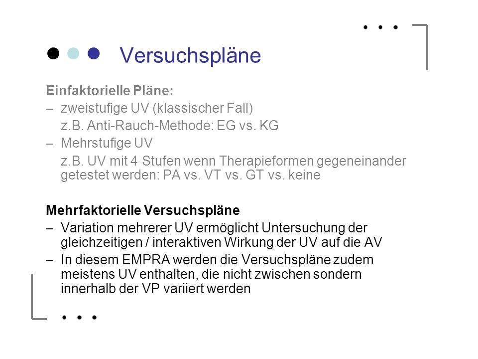 Versuchspläne Einfaktorielle Pläne: –zweistufige UV (klassischer Fall) z.B. Anti-Rauch-Methode: EG vs. KG –Mehrstufige UV z.B. UV mit 4 Stufen wenn Th