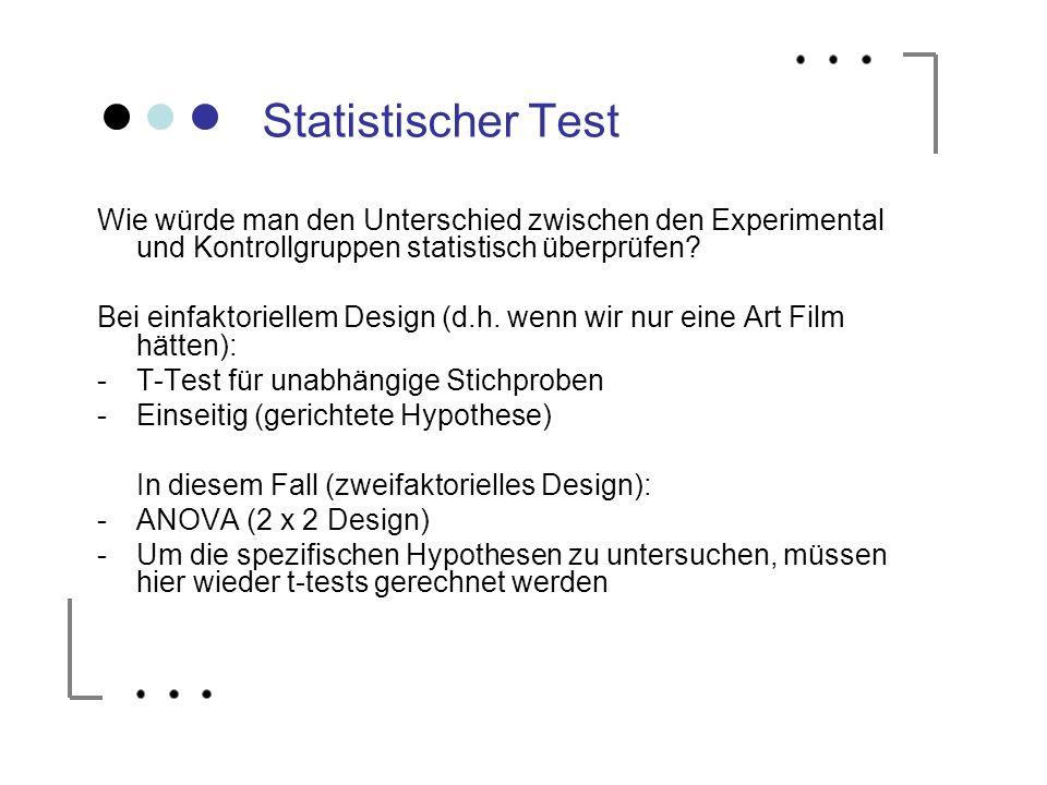 Statistischer Test Wie würde man den Unterschied zwischen den Experimental und Kontrollgruppen statistisch überprüfen? Bei einfaktoriellem Design (d.h