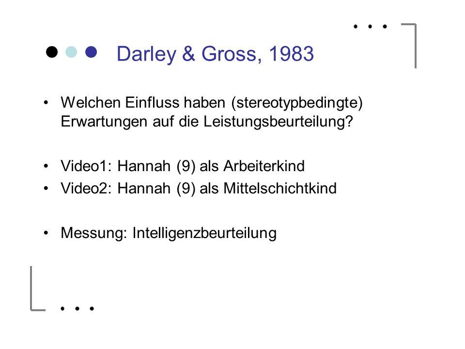 Darley & Gross, 1983 Welchen Einfluss haben (stereotypbedingte) Erwartungen auf die Leistungsbeurteilung? Video1: Hannah (9) als Arbeiterkind Video2:
