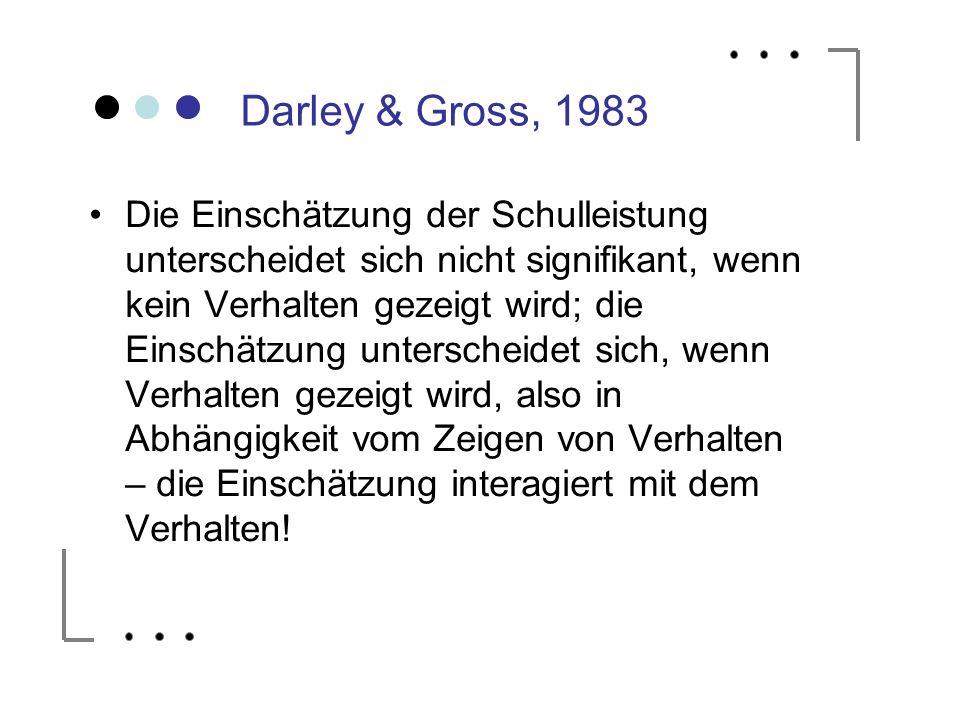 Darley & Gross, 1983 Die Einschätzung der Schulleistung unterscheidet sich nicht signifikant, wenn kein Verhalten gezeigt wird; die Einschätzung unter