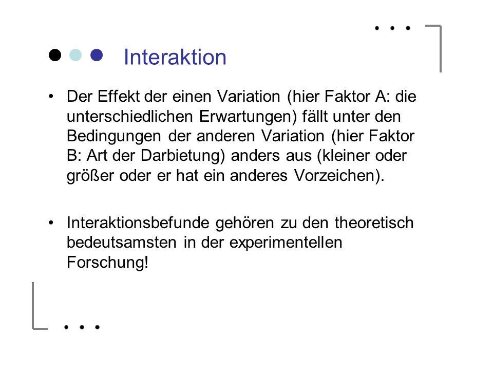 Interaktion Der Effekt der einen Variation (hier Faktor A: die unterschiedlichen Erwartungen) fällt unter den Bedingungen der anderen Variation (hier