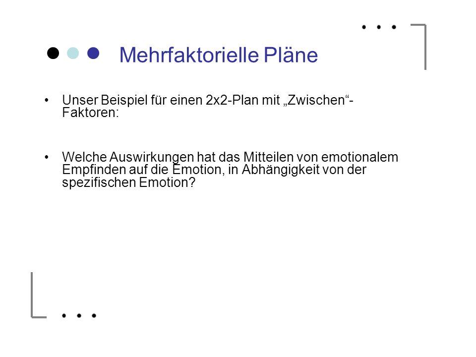 Mehrfaktorielle Pläne Unser Beispiel für einen 2x2-Plan mit Zwischen- Faktoren: Welche Auswirkungen hat das Mitteilen von emotionalem Empfinden auf di