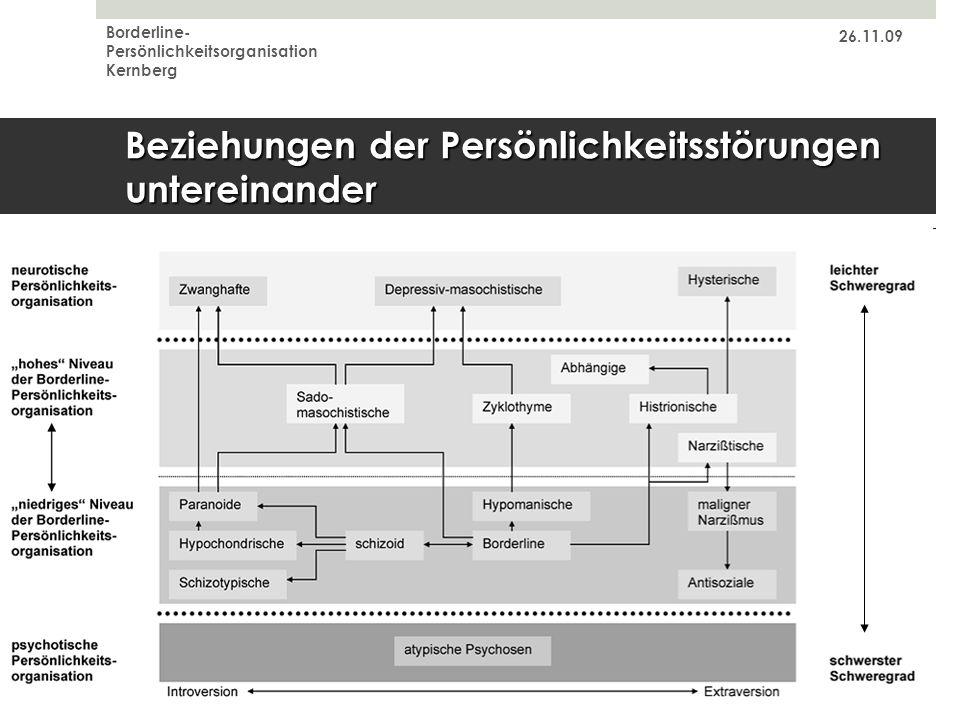 26.11.09 Borderline- Persönlichkeitsorganisation Kernberg 11 Beziehungen der Persönlichkeitsstörungen untereinander