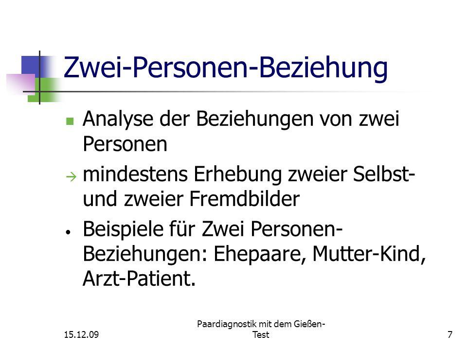 15.12.09 Paardiagnostik mit dem Gießen- Test38 ww mw Real