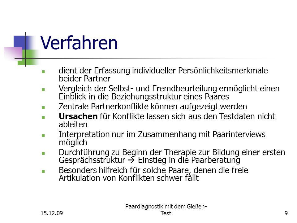 15.12.09 Paardiagnostik mit dem Gießen- Test40 mm mw