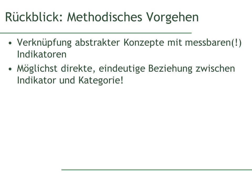 Rückblick: Methodisches Vorgehen Verknüpfung abstrakter Konzepte mit messbaren(!) Indikatoren Möglichst direkte, eindeutige Beziehung zwischen Indikator und Kategorie!