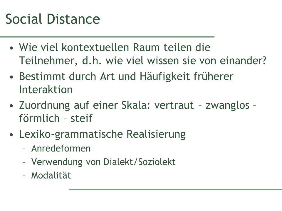 Social Distance Wie viel kontextuellen Raum teilen die Teilnehmer, d.h.