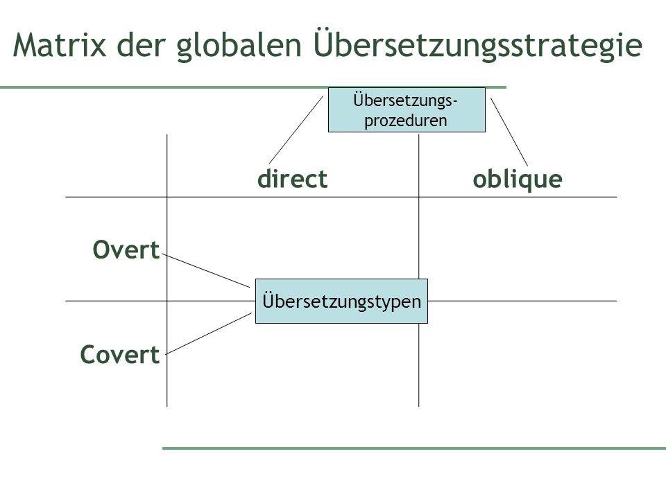 Matrix der globalen Übersetzungsstrategie directoblique Overt Covert Übersetzungstypen Übersetzungs- prozeduren