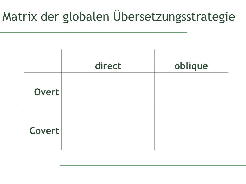 Matrix der globalen Übersetzungsstrategie directoblique Overt Covert