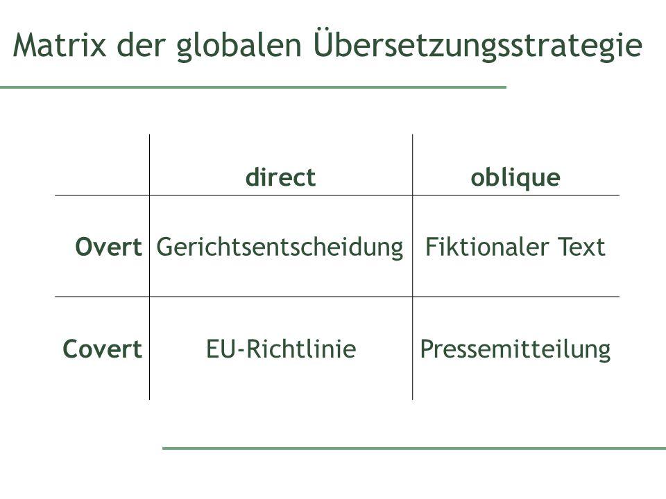 Matrix der globalen Übersetzungsstrategie directoblique OvertGerichtsentscheidungFiktionaler Text CovertEU-RichtliniePressemitteilung