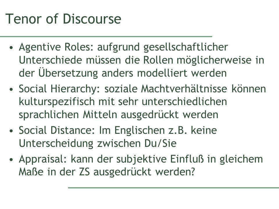 Tenor of Discourse Agentive Roles: aufgrund gesellschaftlicher Unterschiede müssen die Rollen möglicherweise in der Übersetzung anders modelliert werd
