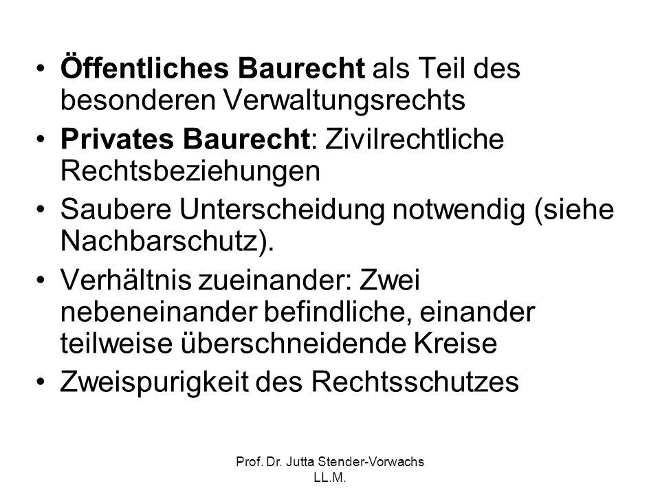 Prof. Dr. Jutta Stender-Vorwachs LL.M. Öffentliches Baurecht als Teil des besonderen Verwaltungsrechts Privates Baurecht: Zivilrechtliche Rechtsbezieh