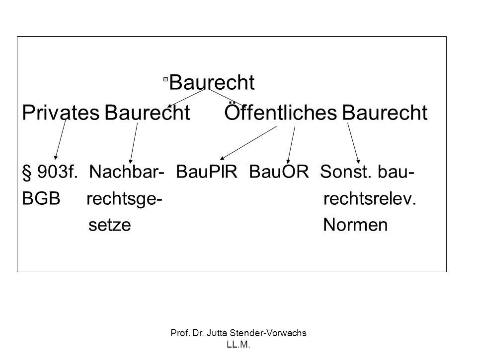 Prof. Dr. Jutta Stender-Vorwachs LL.M. Baurecht Privates Baurecht Öffentliches Baurecht § 903f. Nachbar- BauPlR BauOR Sonst. bau- BGB rechtsge- rechts