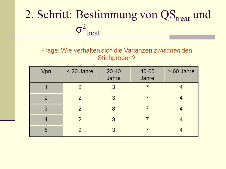 2. Schritt:Bestimmung von QS treat und σ 2 treat Vpn< 20 Jahre20-40 Jahre 40-60 Jahre > 60 Jahre 12374 22374 32374 42374 52374 Frage: Wie verhalten si