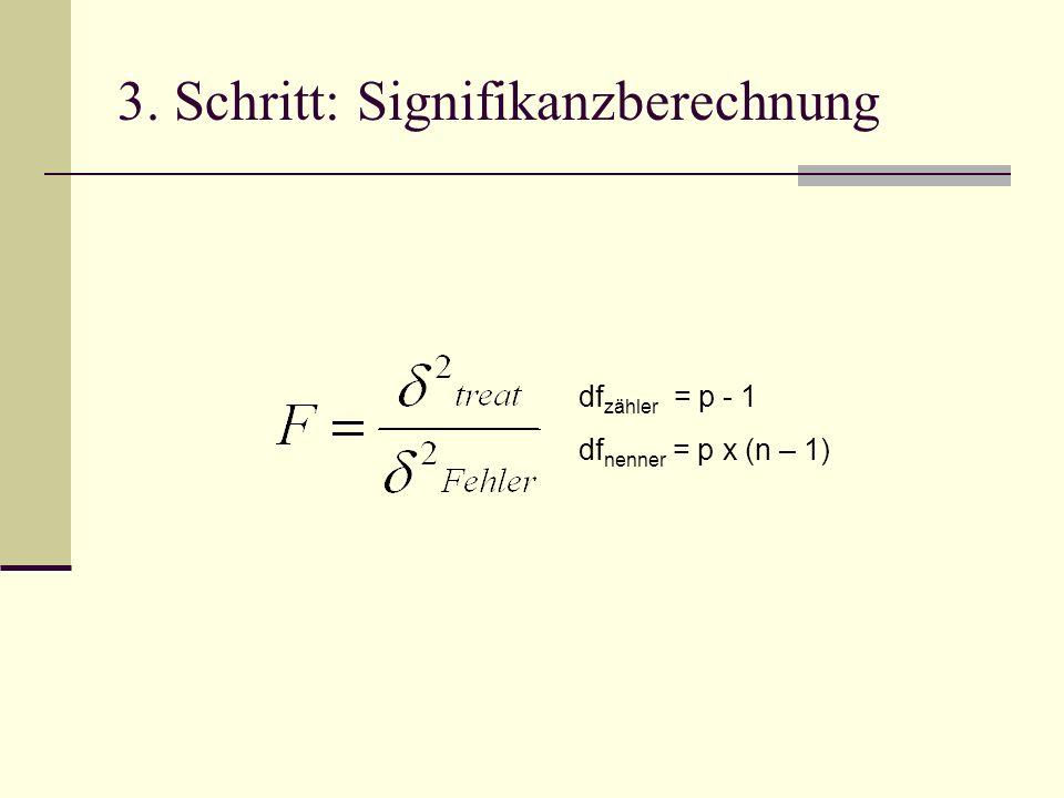 3. Schritt:Signifikanzberechnung df zähler = p - 1 df nenner = p x (n – 1)