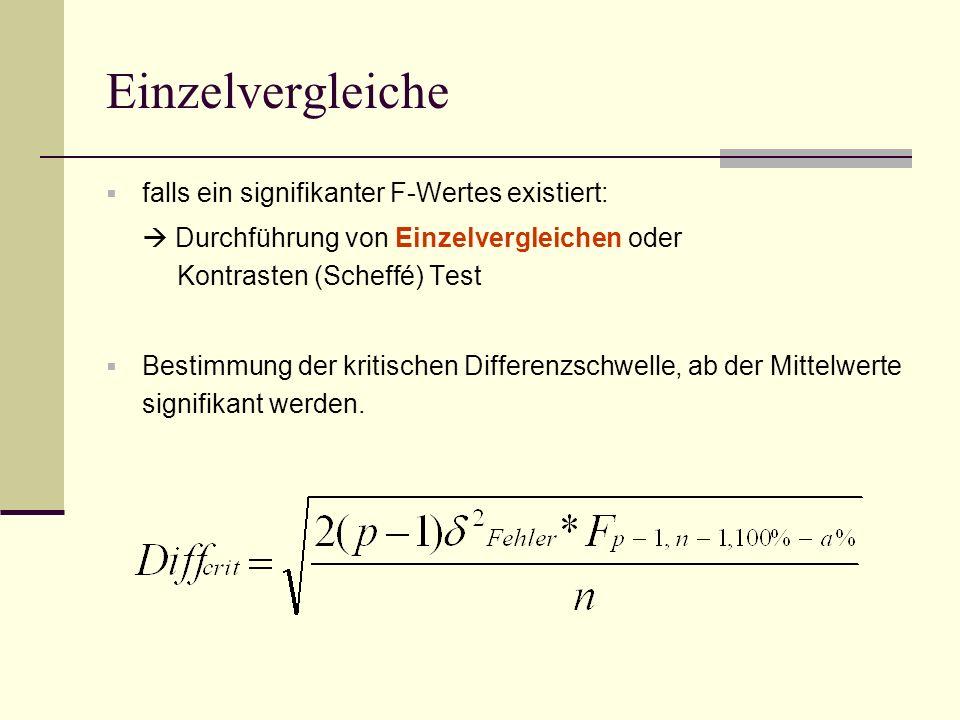 Einzelvergleiche falls ein signifikanter F-Wertes existiert: Durchführung von Einzelvergleichen oder Kontrasten (Scheffé) Test Bestimmung der kritisch