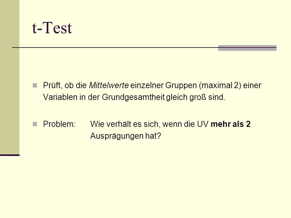 t-Test Prüft, ob die Mittelwerte einzelner Gruppen (maximal 2) einer Variablen in der Grundgesamtheit gleich groß sind. Problem: Wie verhält es sich,