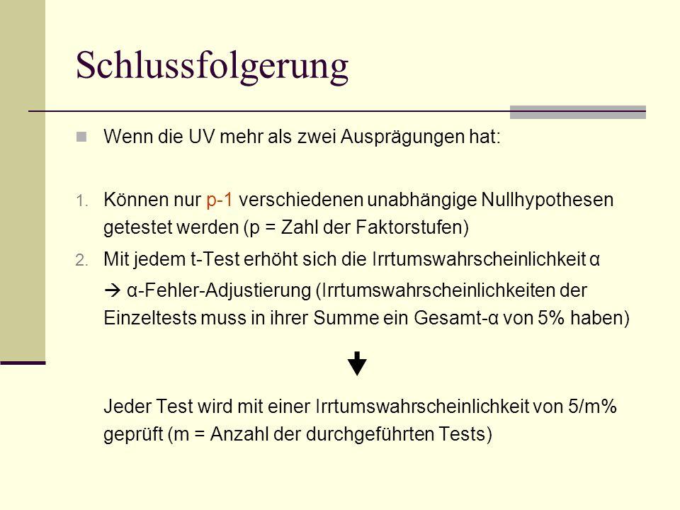 Schlussfolgerung Wenn die UV mehr als zwei Ausprägungen hat: 1. Können nur p-1 verschiedenen unabhängige Nullhypothesen getestet werden (p = Zahl der