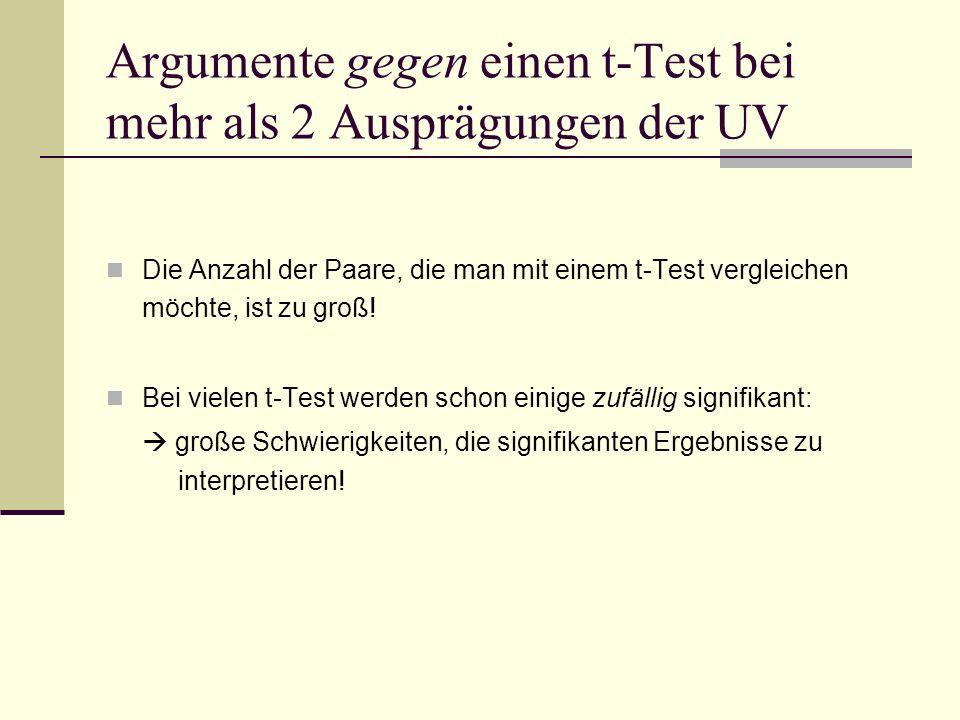 Argumente gegen einen t-Test bei mehr als 2 Ausprägungen der UV Die Anzahl der Paare, die man mit einem t-Test vergleichen möchte, ist zu groß! Bei vi