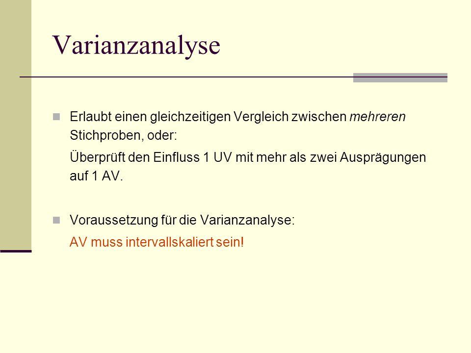 Varianzanalyse Erlaubt einen gleichzeitigen Vergleich zwischen mehreren Stichproben, oder: Überprüft den Einfluss 1 UV mit mehr als zwei Ausprägungen