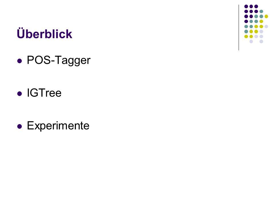 Komplexität (1) Suchen eines Abfragemusters im Baum ist proportional zuF*log(V) (F= Anz.