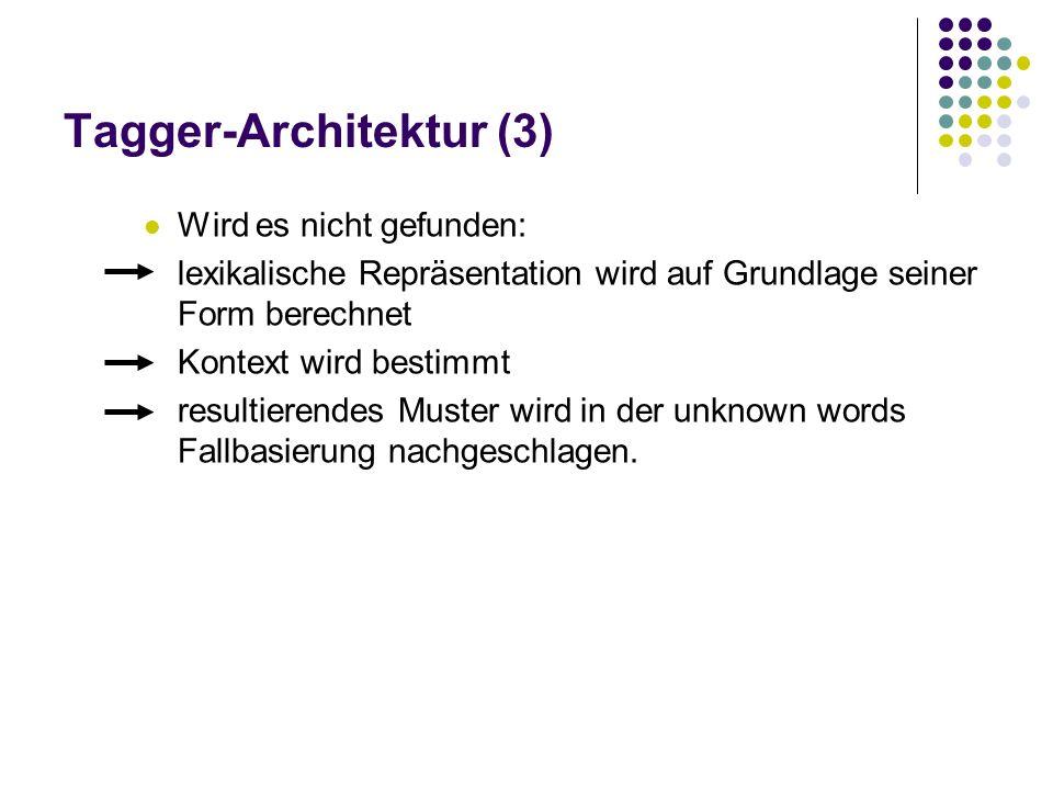 Tagger-Architektur (3) Wird es nicht gefunden: lexikalische Repräsentation wird auf Grundlage seiner Form berechnet Kontext wird bestimmt resultierend