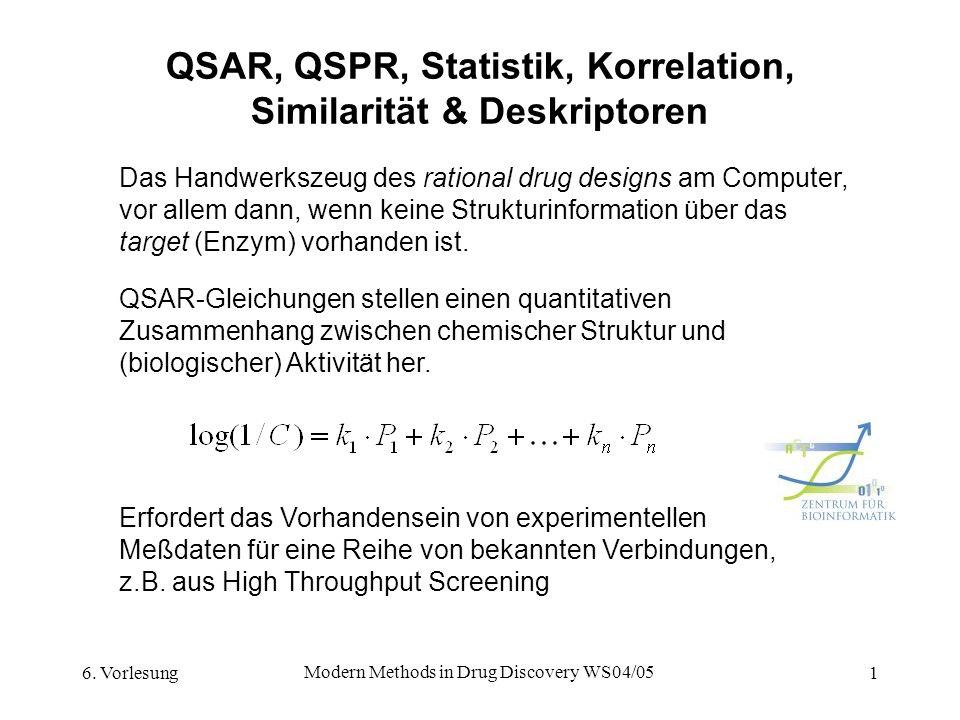 6. Vorlesung Modern Methods in Drug Discovery WS04/05 1 QSAR, QSPR, Statistik, Korrelation, Similarität & Deskriptoren Das Handwerkszeug des rational