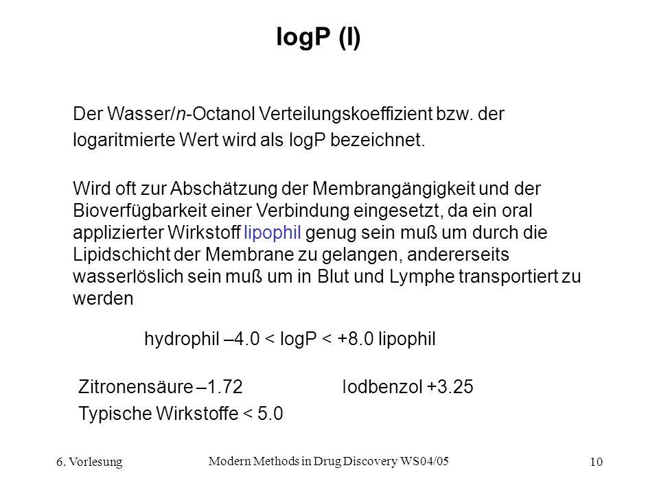 6. Vorlesung Modern Methods in Drug Discovery WS04/05 10 logP (I) Der Wasser/n-Octanol Verteilungskoeffizient bzw. der logaritmierte Wert wird als log