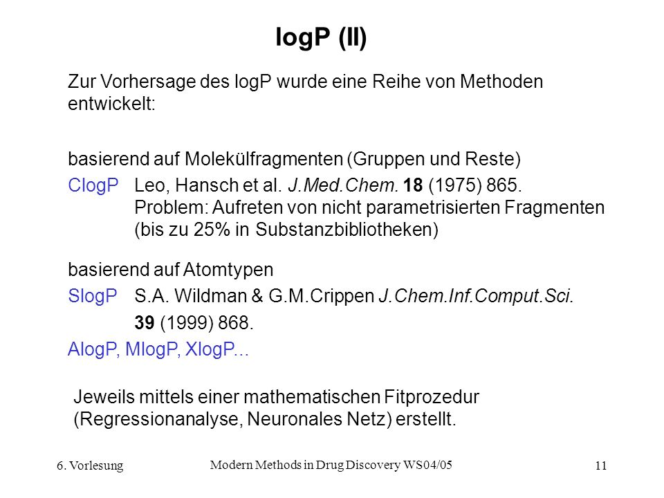 6. Vorlesung Modern Methods in Drug Discovery WS04/05 11 logP (II) Zur Vorhersage des logP wurde eine Reihe von Methoden entwickelt: basierend auf Ato