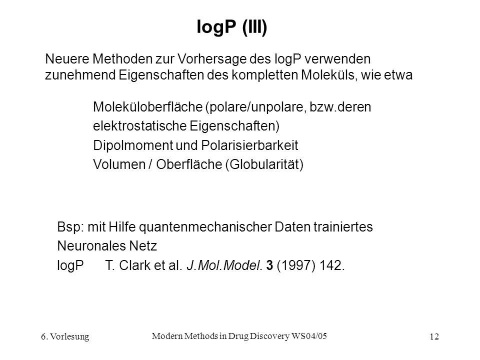 6. Vorlesung Modern Methods in Drug Discovery WS04/05 12 logP (III) Neuere Methoden zur Vorhersage des logP verwenden zunehmend Eigenschaften des komp