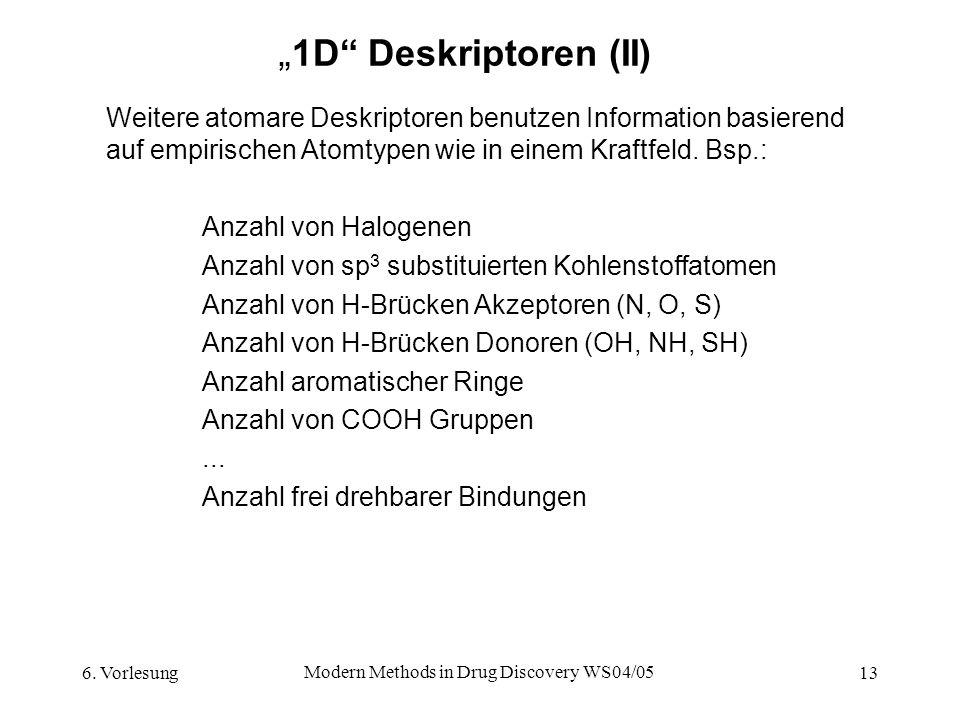 6. Vorlesung Modern Methods in Drug Discovery WS04/05 13 1D Deskriptoren (II) Weitere atomare Deskriptoren benutzen Information basierend auf empirisc