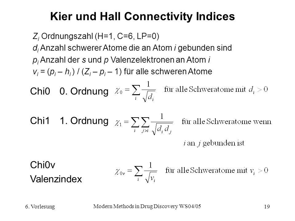 6. Vorlesung Modern Methods in Drug Discovery WS04/05 19 Kier und Hall Connectivity Indices Chi00. Ordnung Z i Ordnungszahl (H=1, C=6, LP=0) d i Anzah