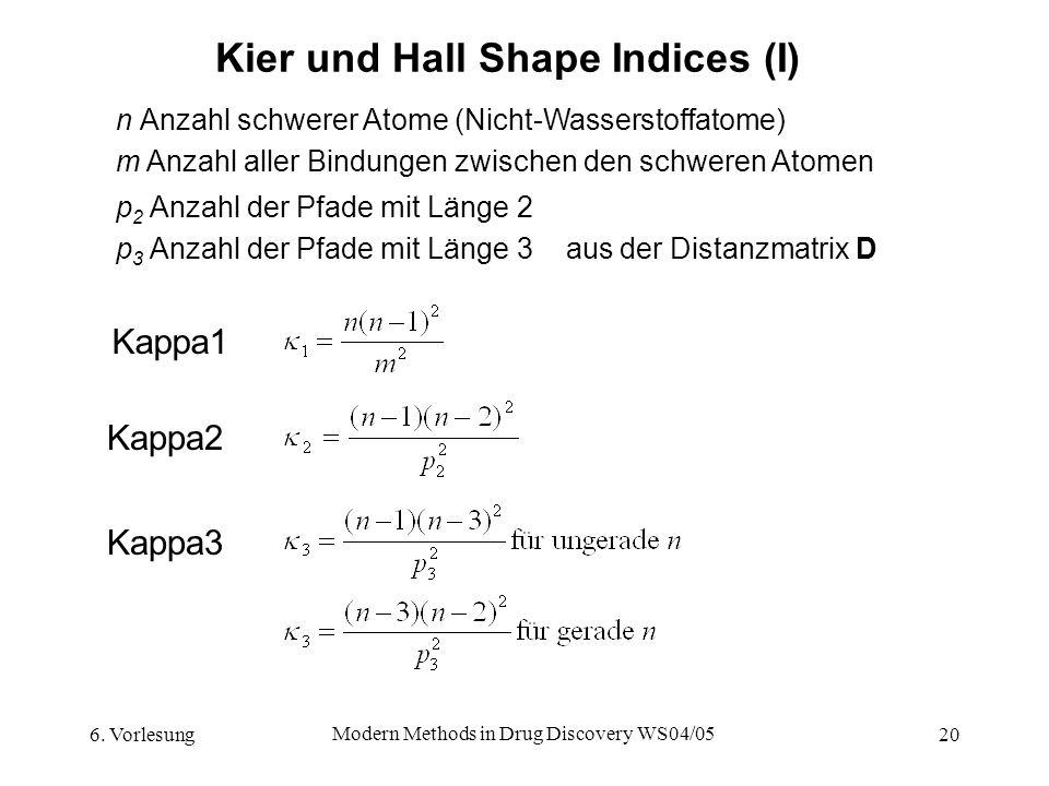 6. Vorlesung Modern Methods in Drug Discovery WS04/05 20 Kier und Hall Shape Indices (I) Kappa1 n Anzahl schwerer Atome (Nicht-Wasserstoffatome) m Anz