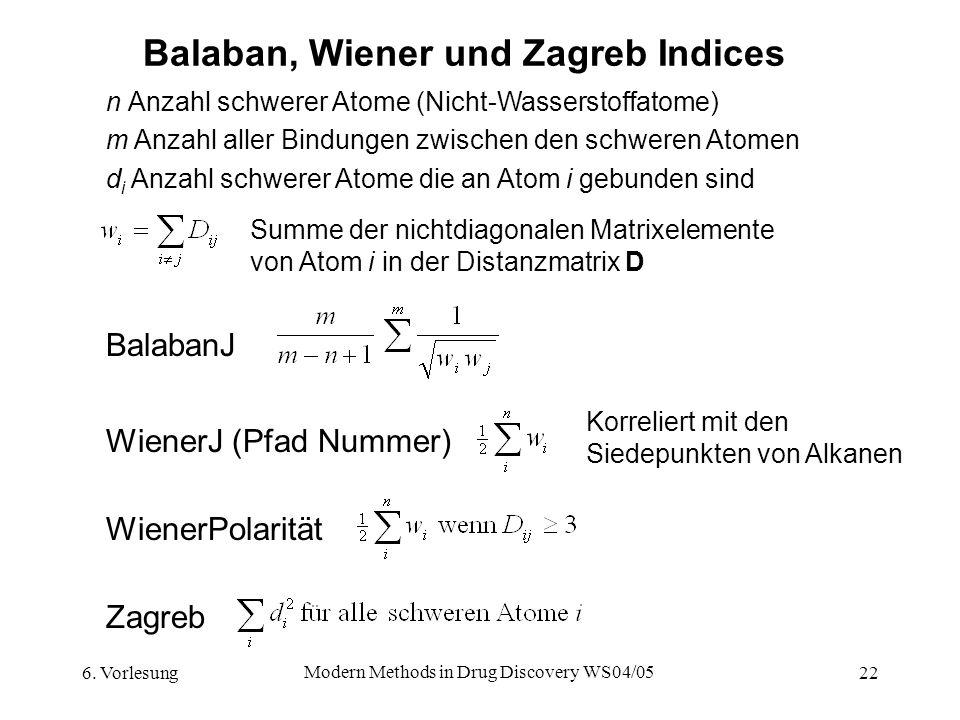 6. Vorlesung Modern Methods in Drug Discovery WS04/05 22 Balaban, Wiener und Zagreb Indices Zagreb n Anzahl schwerer Atome (Nicht-Wasserstoffatome) m