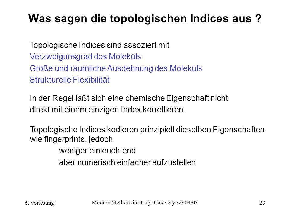 6. Vorlesung Modern Methods in Drug Discovery WS04/05 23 Was sagen die topologischen Indices aus ? In der Regel läßt sich eine chemische Eigenschaft n