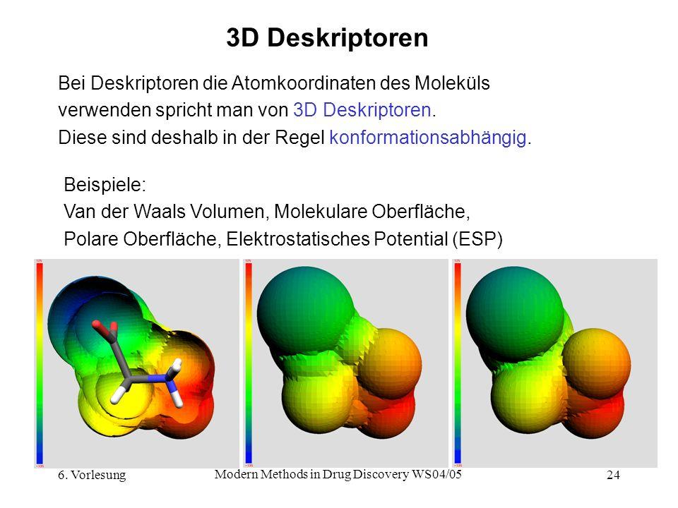 6. Vorlesung Modern Methods in Drug Discovery WS04/05 24 3D Deskriptoren Bei Deskriptoren die Atomkoordinaten des Moleküls verwenden spricht man von 3