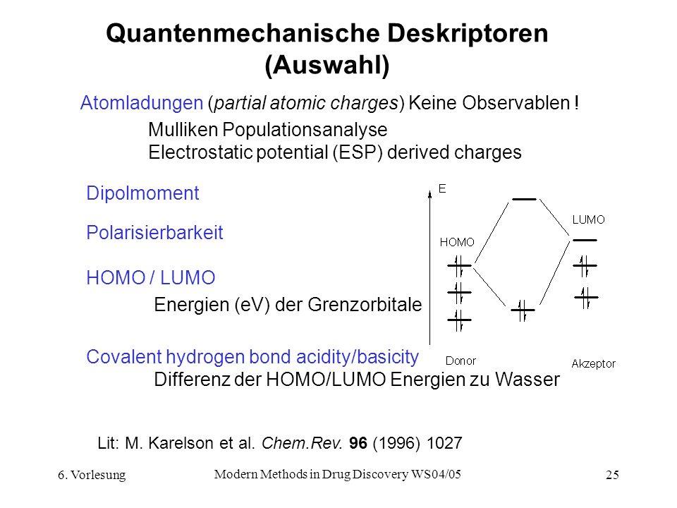 6. Vorlesung Modern Methods in Drug Discovery WS04/05 25 Quantenmechanische Deskriptoren (Auswahl) Atomladungen (partial atomic charges) Keine Observa
