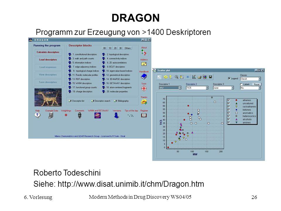 6. Vorlesung Modern Methods in Drug Discovery WS04/05 26 DRAGON Zagreb Programm zur Erzeugung von >1400 Deskriptoren BalabanJ WienerJ (Pfad Nummer) Wi