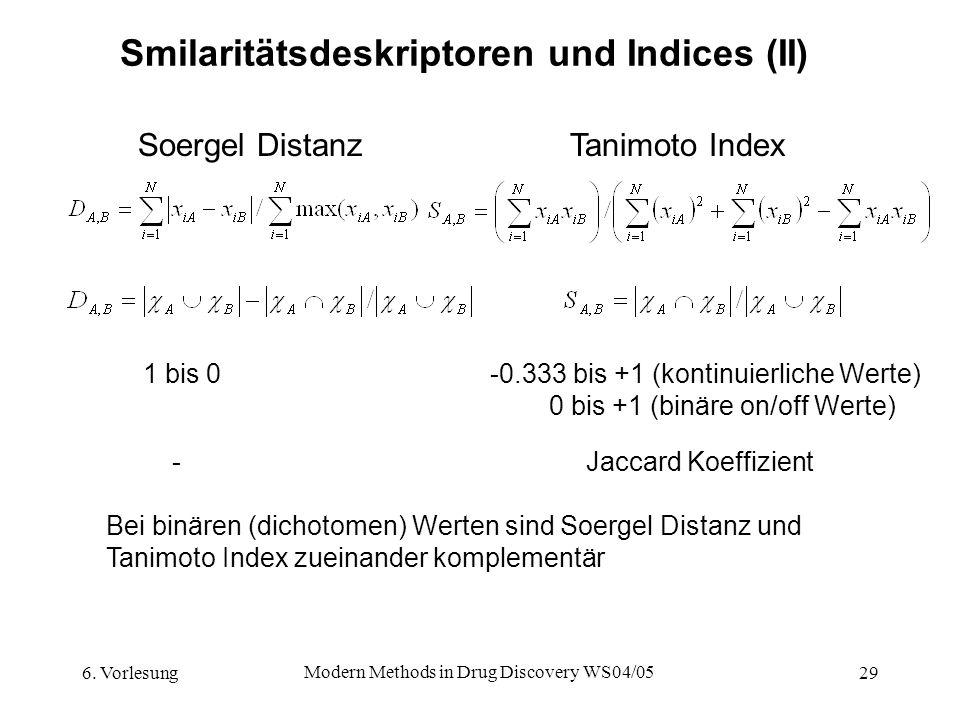 6. Vorlesung Modern Methods in Drug Discovery WS04/05 29 Smilaritätsdeskriptoren und Indices (II) Soergel DistanzTanimoto Index 1 bis 0 -0.333 bis +1